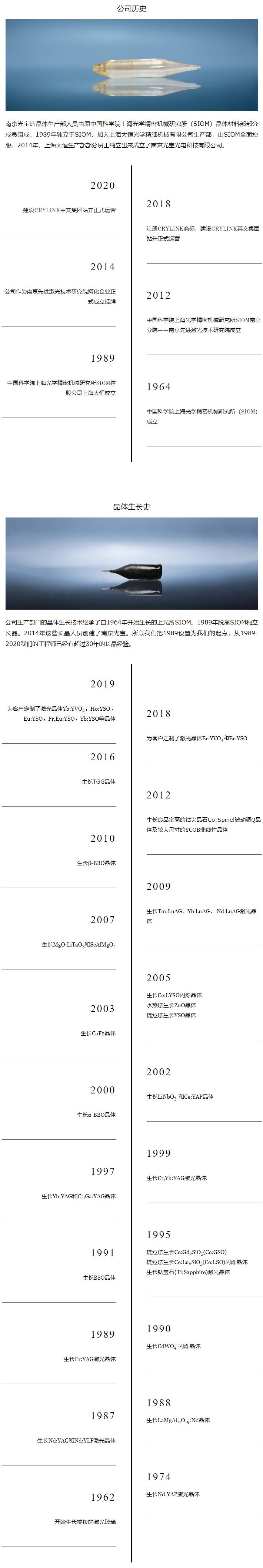 公司历史-南京光宝-laser crylink