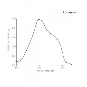 钛宝石吸收曲线-Ti-Sapphire-Absorption-Spectrum-南京光宝-CRYLINK