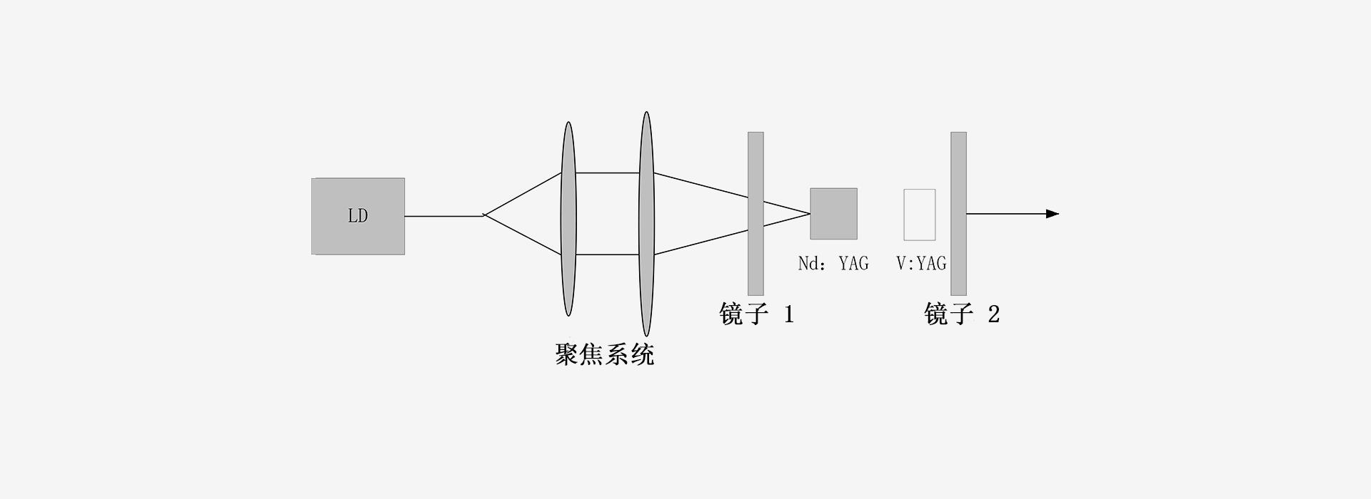 1300-激光器原理图-南京光宝-CRYLINK