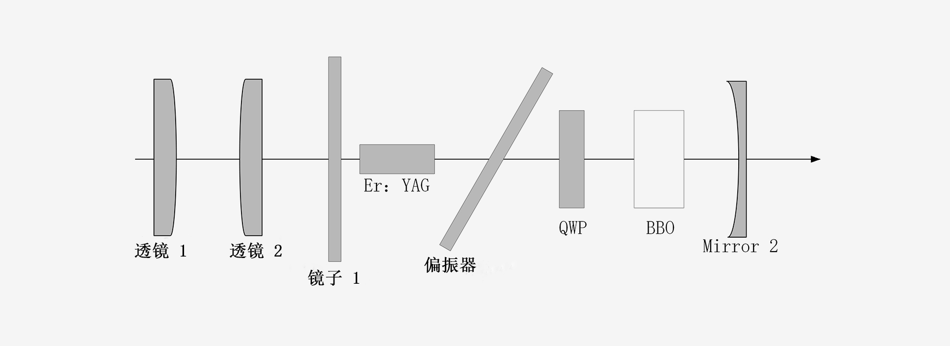 1600-激光器原理图-南京光宝-CRYLINK