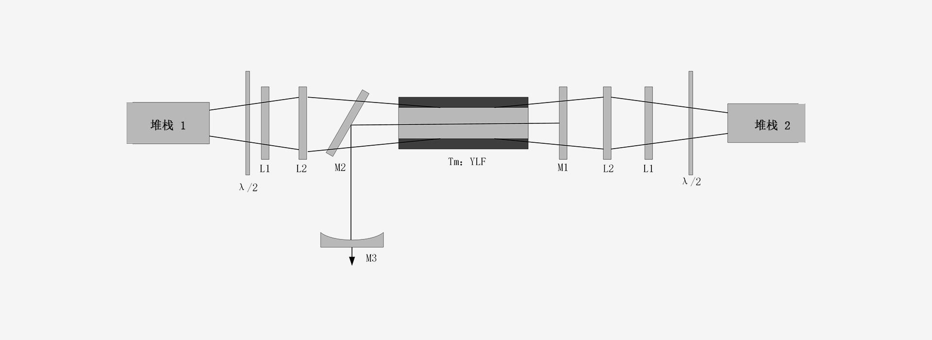2000nm(TmYLf)-激光器原理图-南京光宝-CRYLINK -原理图