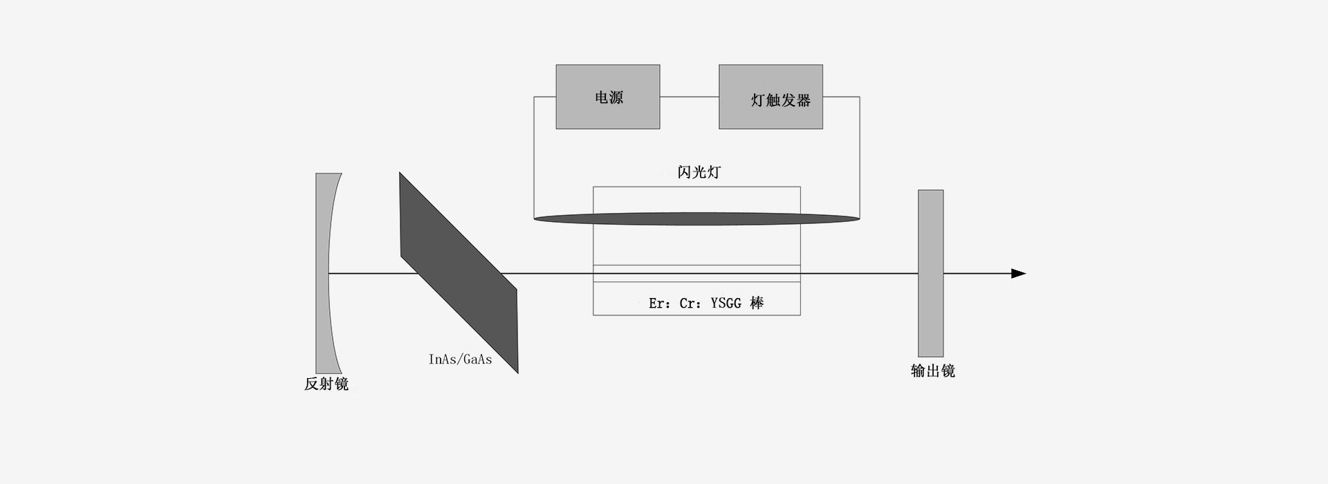 2790nm-激光器原理图-南京光宝-CRYLINK -原理图