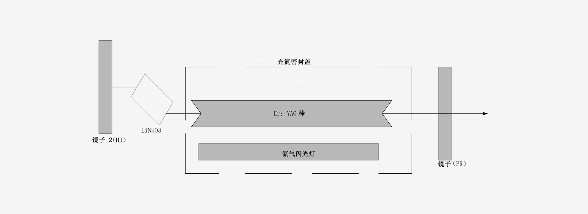 2940nm-激光器原理图-南京光宝-CRYLINK -原理图