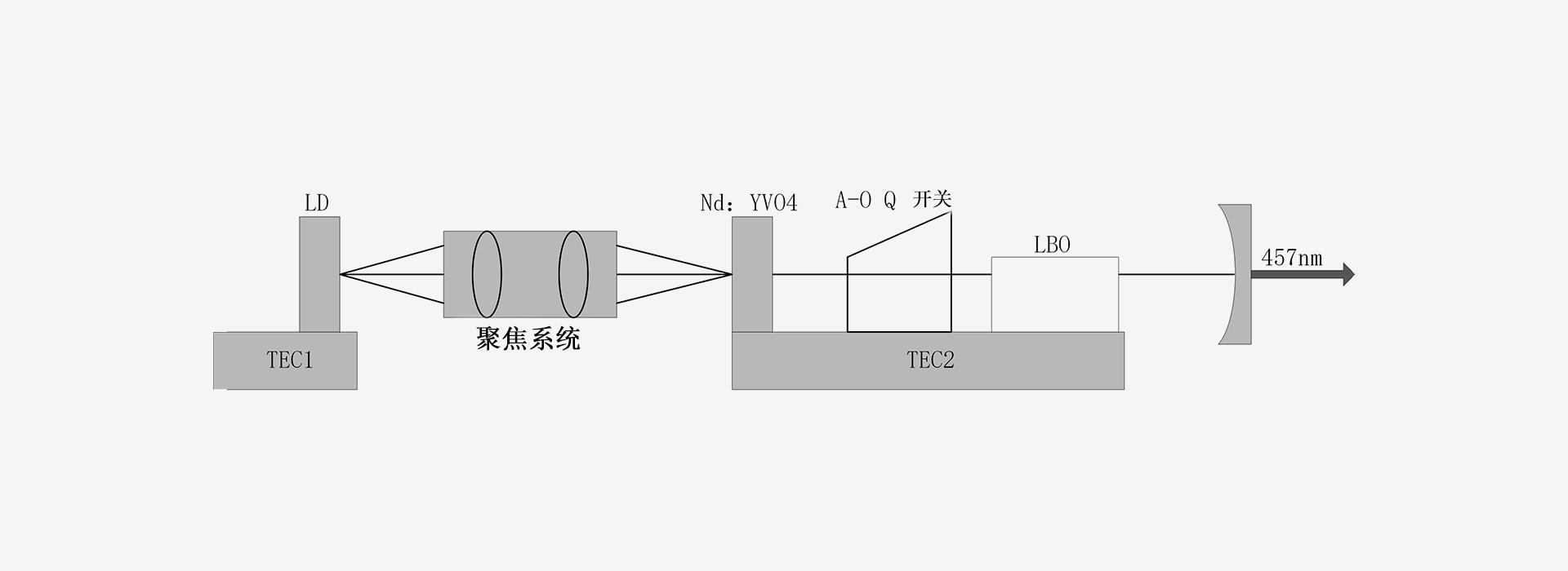 457-激光器原理图-南京光宝-CRYLINK