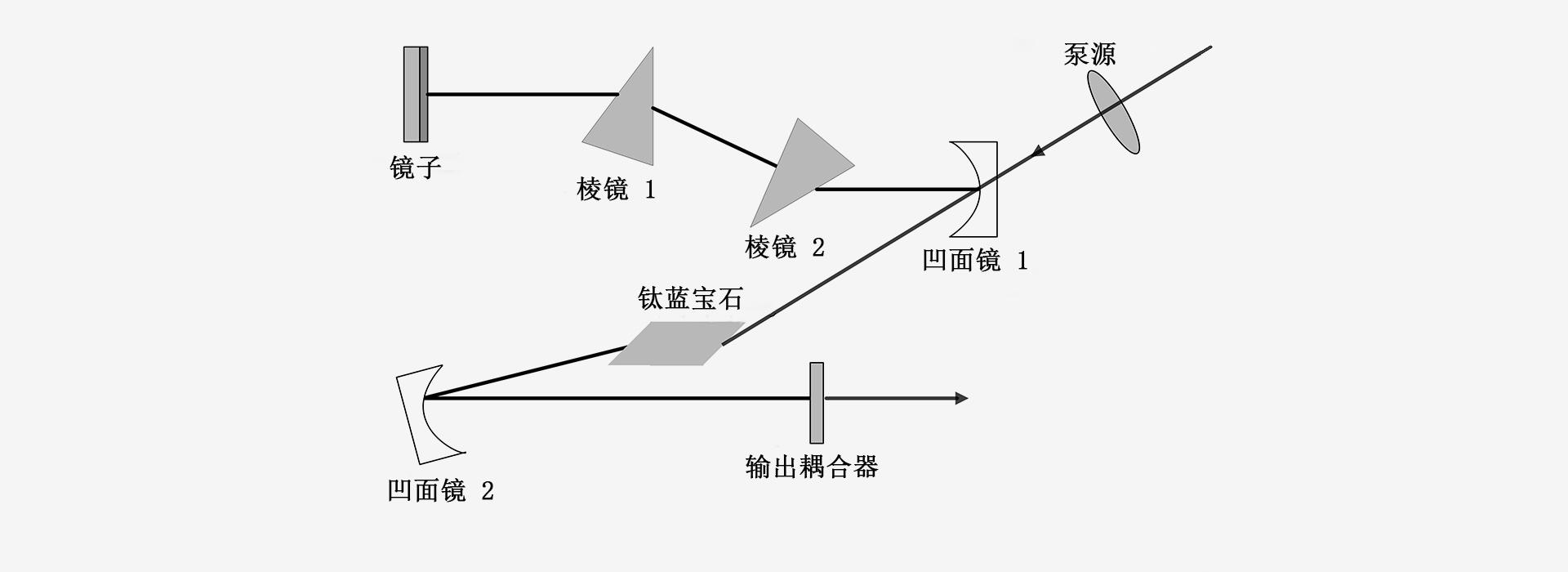 800nm-激光器原理图-南京光宝-CRYLINK-原理图