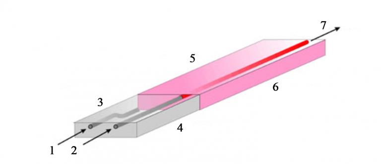 Er glass原理图
