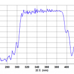 jgs1光学石英玻璃355nm处反射率曲线